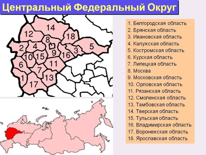 Регионы и области, участвующие в проекте
